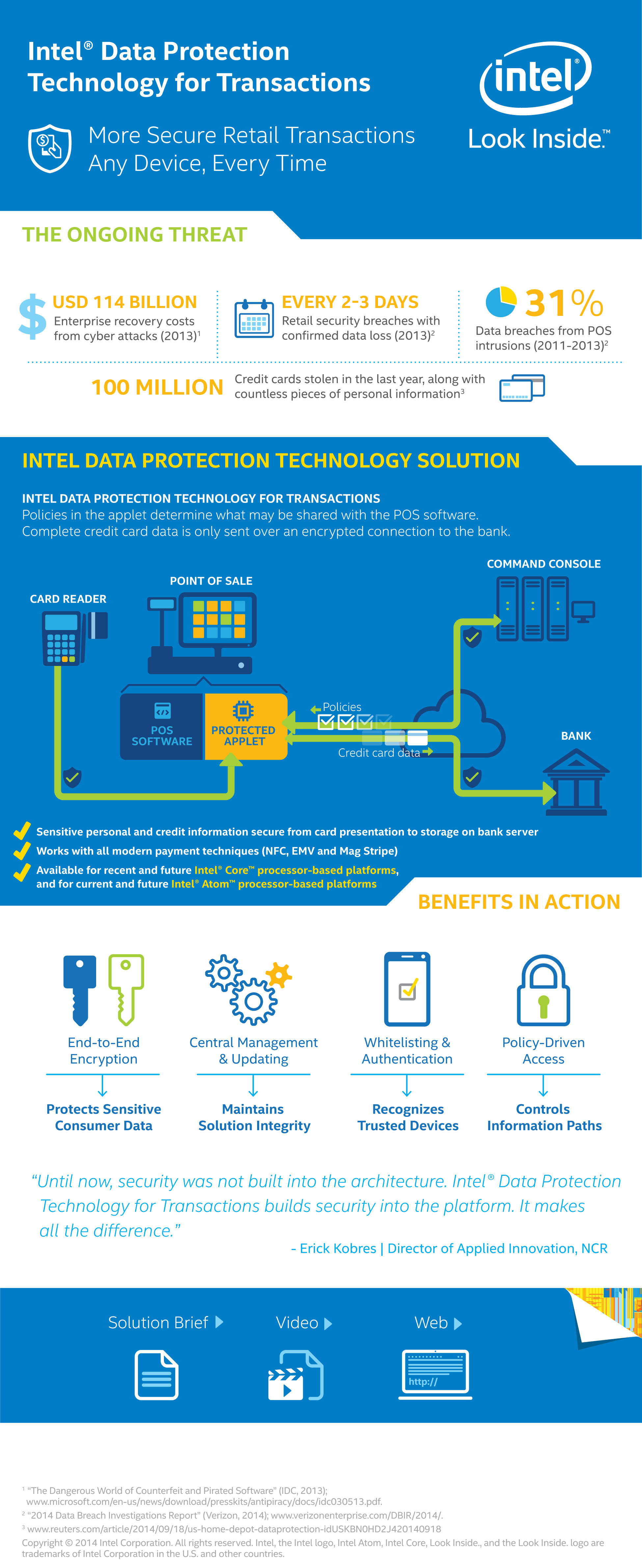 Intel data protection technology for transactions
