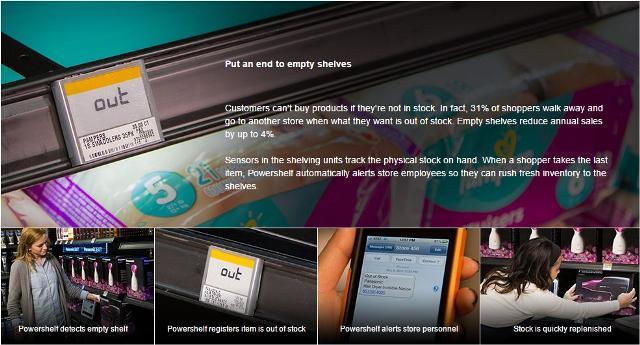 Panasonic unveils Powershelfretail solutions
