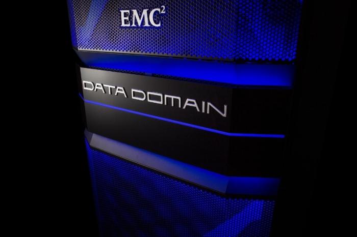 EMC Corporation Data Domain