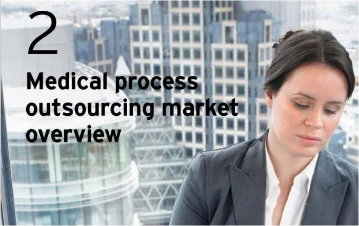 Medical process outsourcing