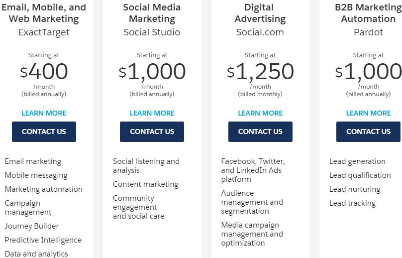 salesforce.com marketing-cloud pricing