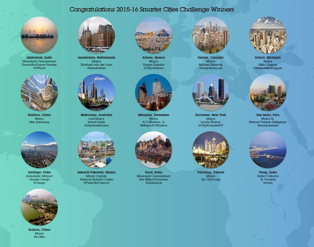 IBM Smarter Cities Challenge winners