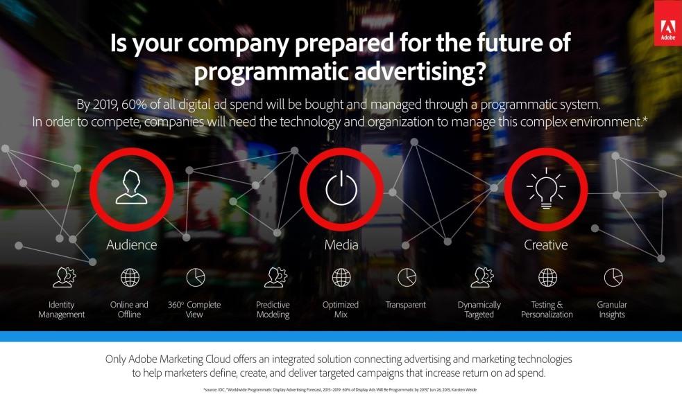 Adobe launches programmatic advertising platform