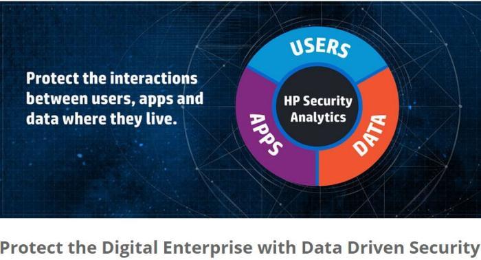 HP Security Analytics