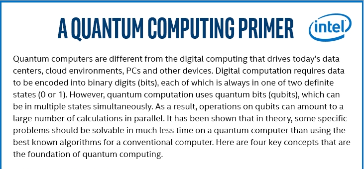 Intel and Quantum Computing