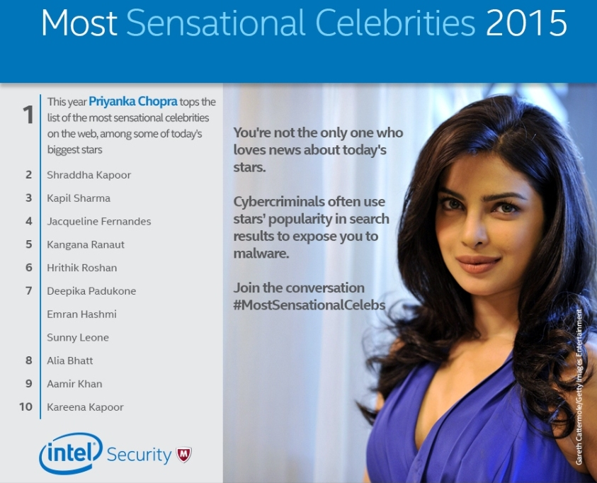 Intel Security's Sensational Celebrity list in 2015