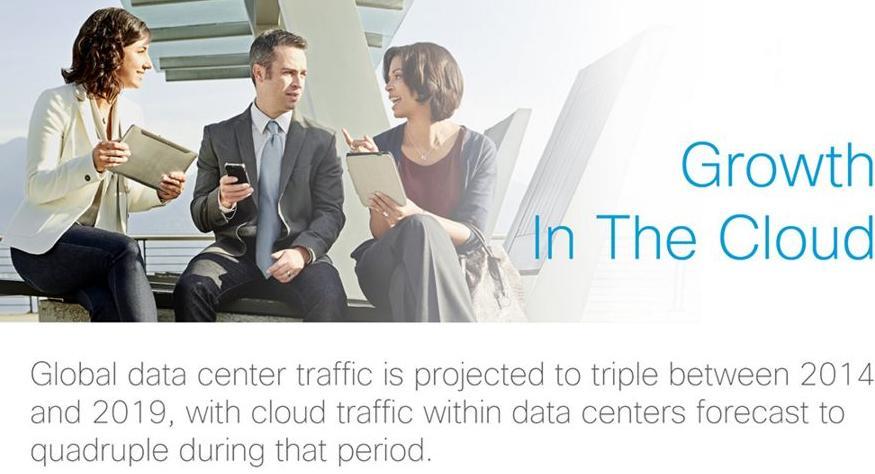 global cloud traffic will more than quadruple