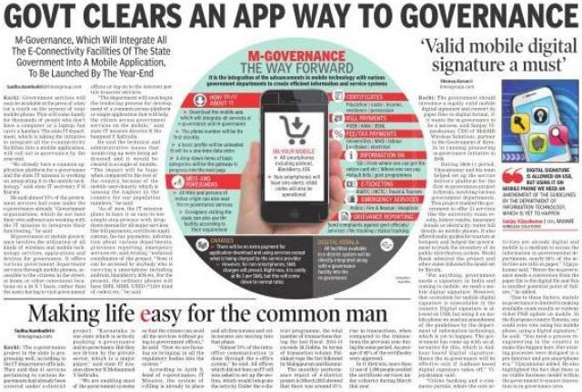 E-Governance initiative