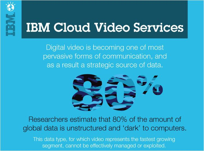 IBM Video cloud services