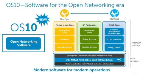 OS10_for_Dell_Networking_