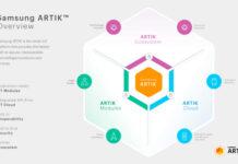 samsung-artik_platform