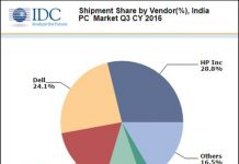 india-pc-vendors-in-q3-2016