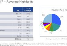 cisco-q1-fy-2017-revenu