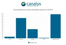 cloud-services-market-in-q3-2016