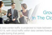 data-center-traffic-forecast-by-cisco
