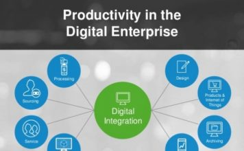 digital-enterprise
