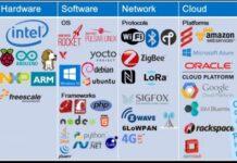 IoT eco-system