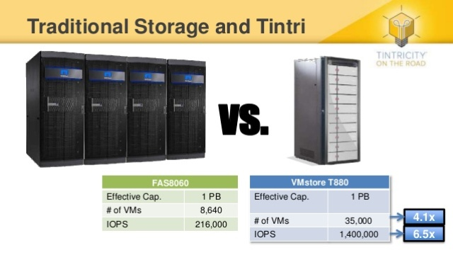 Tintri Storage