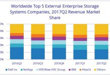 IDC chart on storage market Q2 2017