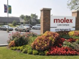 Molex technology center