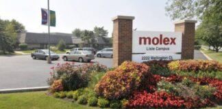 Molex technology center