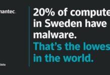 Symantec malware