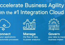 Dell Boomi for business agility