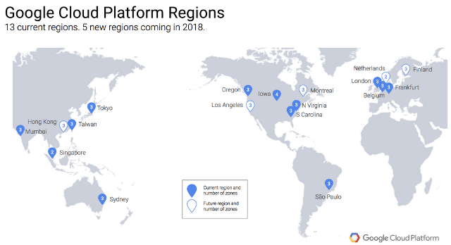 Google Cloud platform regions