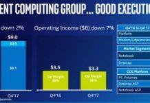 Intel client computing Q4 2017