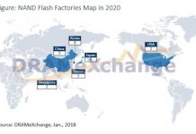 NAND Flash factories map