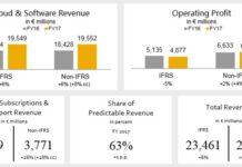 SAP sales Q4 2017