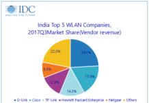 WLAN market India Q3 2017