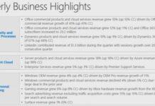 Microsoft revenue December quarter