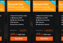 Alibaba Cloud offerings in Indonesia