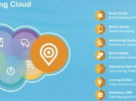 Salesforce Marketing Cloud for retail chains