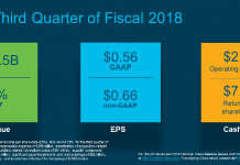Cisco revenue Q3 fiscal 2017-18