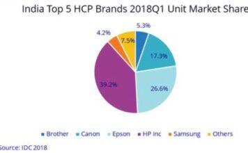 HCP market leaders Q1 2018