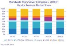 Top 5 server companies Q1 2018