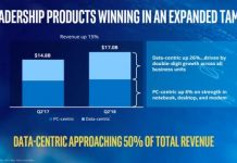 Intel revenue Q2 2018