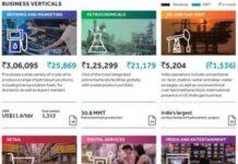 RIL digitisation India