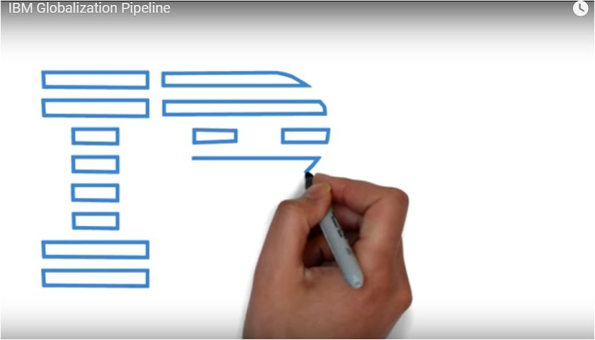 IBM Globalization Pipeline