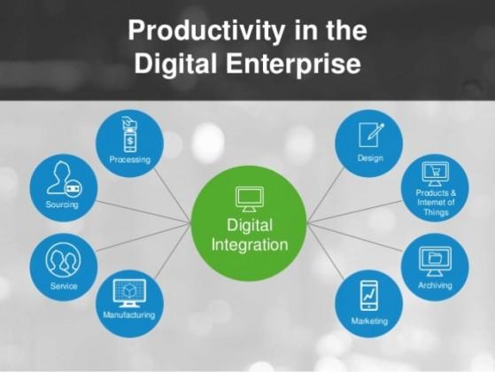 digital-enterprise