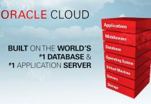 Oracle Cloud for CIOs