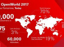 Oracle OpenWorld 2017