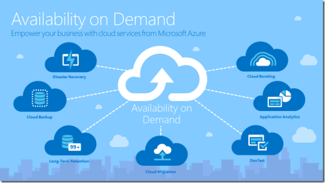 Microsoft Azure Cloud for CIOs