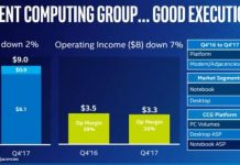 Intel client computing Q4 2017