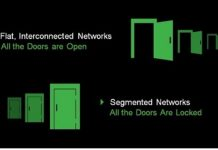 Forcepoint cybersecurity solutions