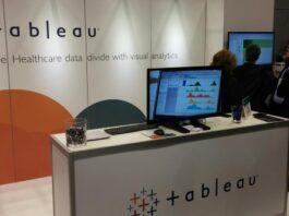 Tableau Software analytics