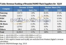 NAND flash Q2 2018