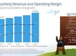 Salesforce revenue Q2 2018